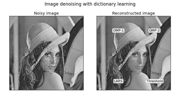 Lena image denoising using dictionary learning
